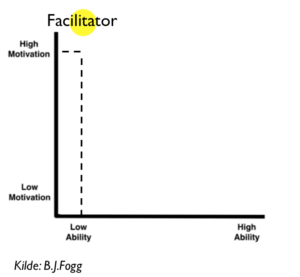 Salgsbudskap type 2 - facilitator