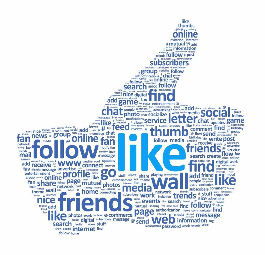 Hvordan fungerer markedsføring på Facebook?
